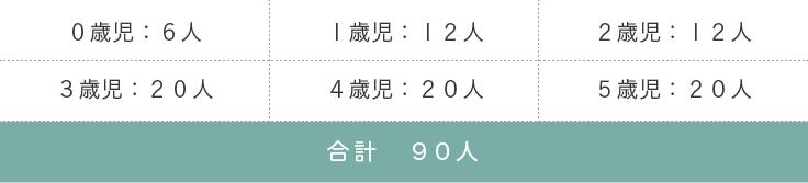 利用定員 詳細(画像)